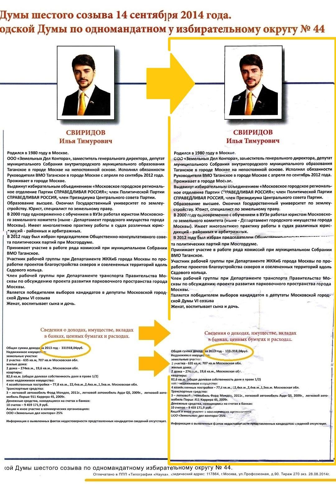 Сведения о доходах Ильи Свиридова — официальная информация Избирательной комиссии